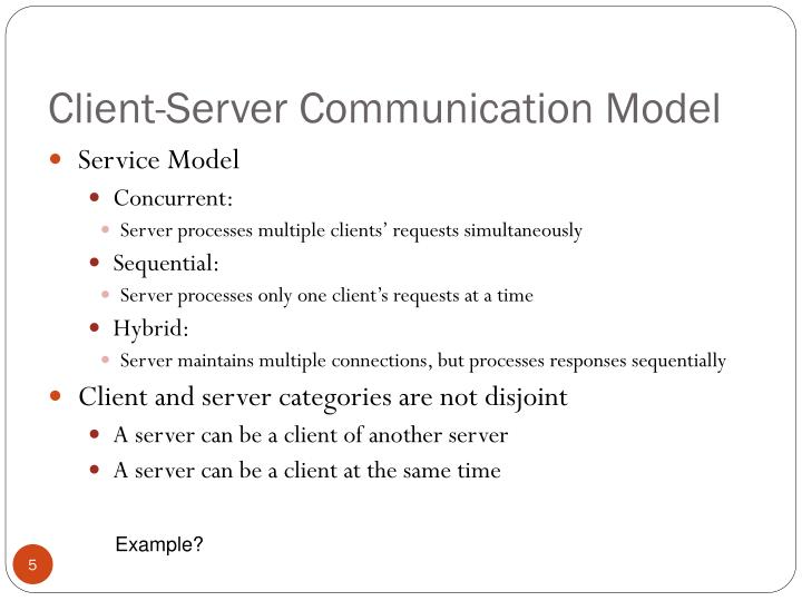 Client-Server Communication Model