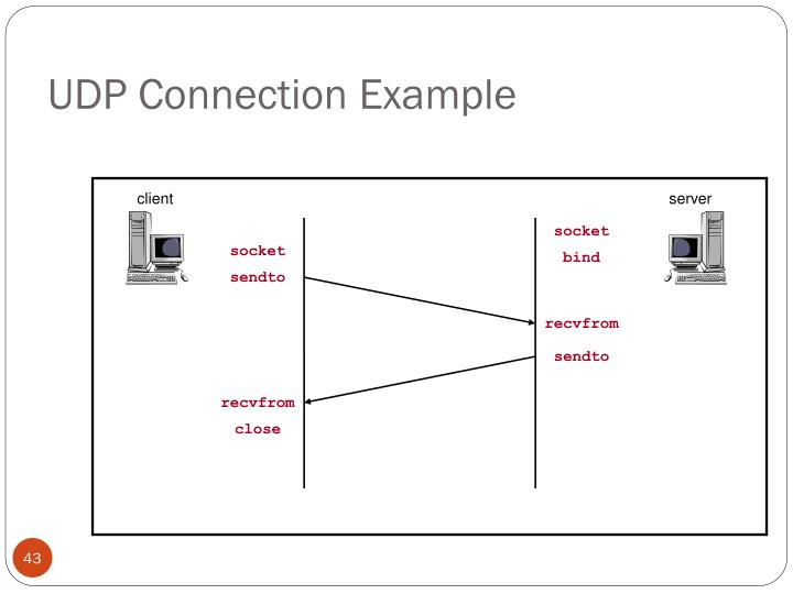 UDP Connection Example