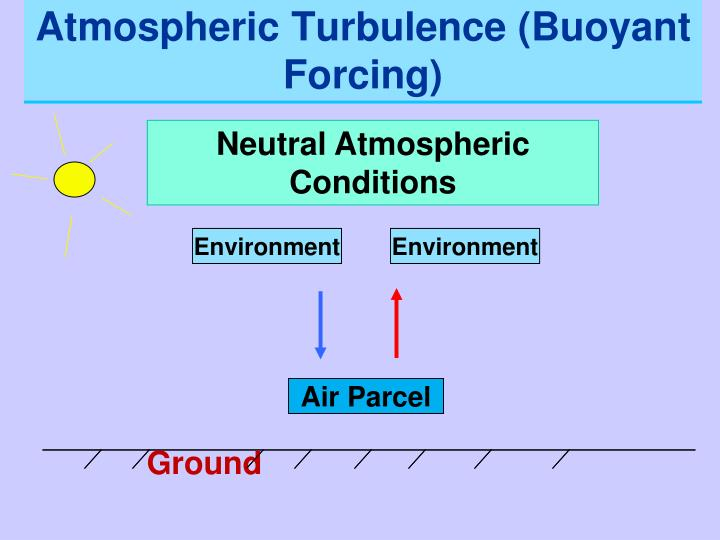 Neutral Atmospheric Conditions