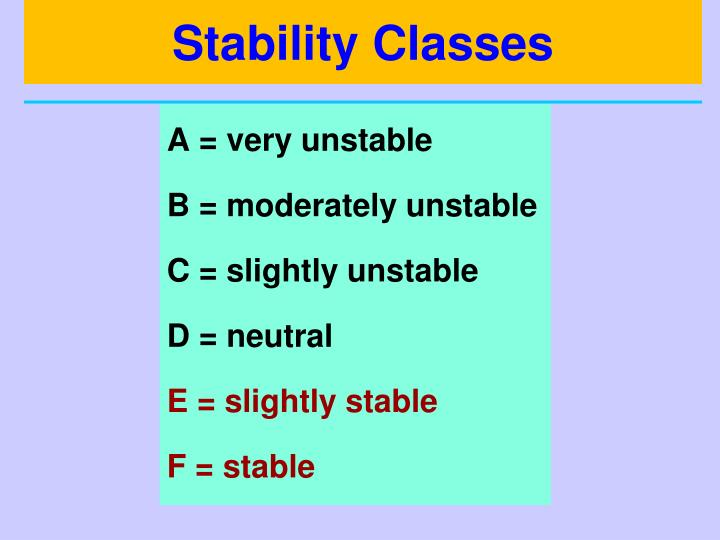 Stability Classes
