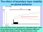 the effect of boundary layer stability on plume behavior1