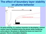 the effect of boundary layer stability on plume behavior3