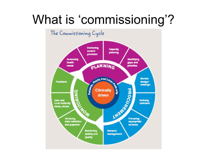 What is 'commissioning'?