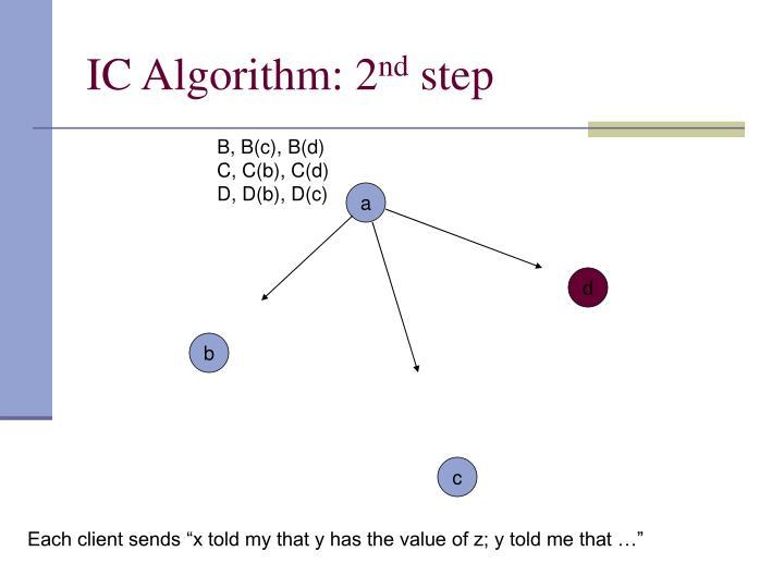 IC Algorithm: 2