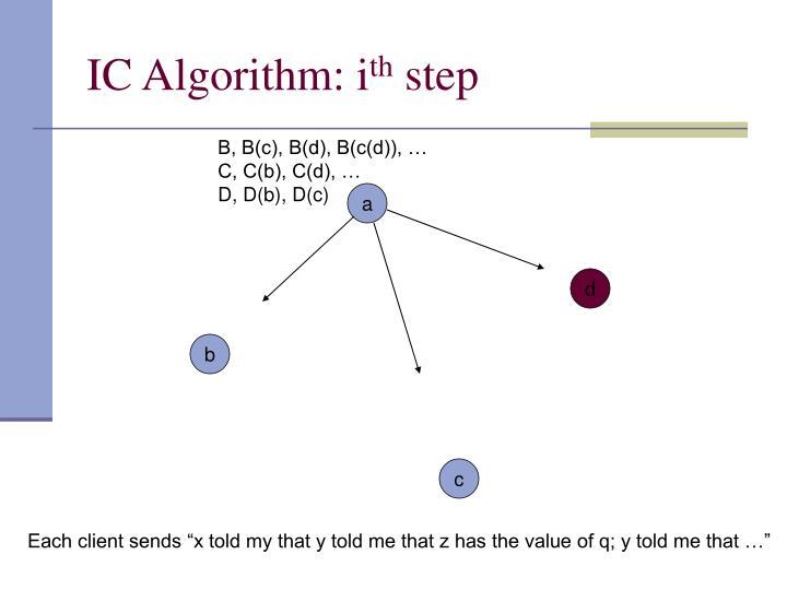 IC Algorithm: i