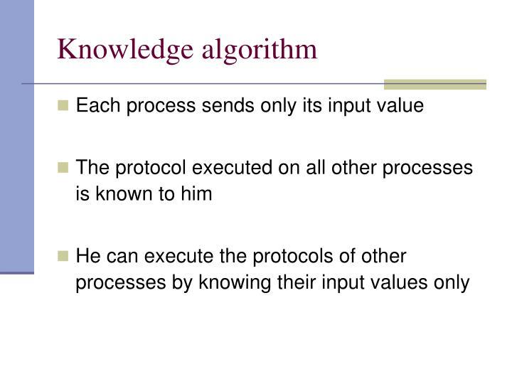 Knowledge algorithm