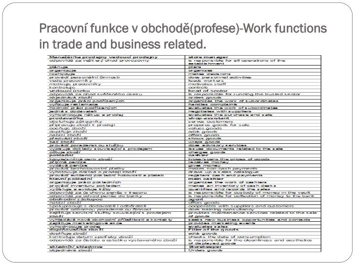 Pracovní funkce v obchodě(profese)-Work functions in trade and business related.