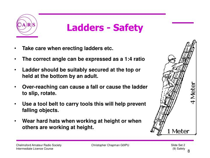 Ladders - Safety