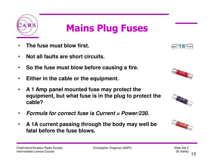 Mains Plug Fuses