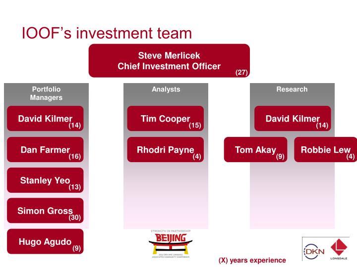 IOOF's investment team