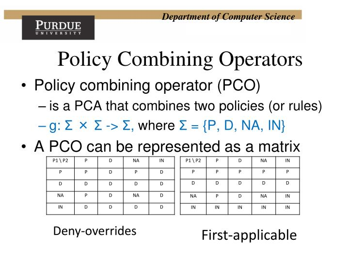 Policy Combining Operators