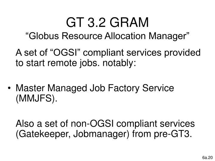 GT 3.2 GRAM