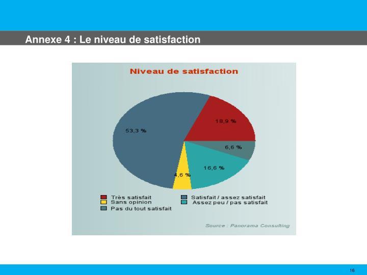 Annexe 4 : Le niveau de satisfaction