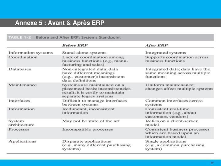 Annexe 5 : Avant & Après ERP