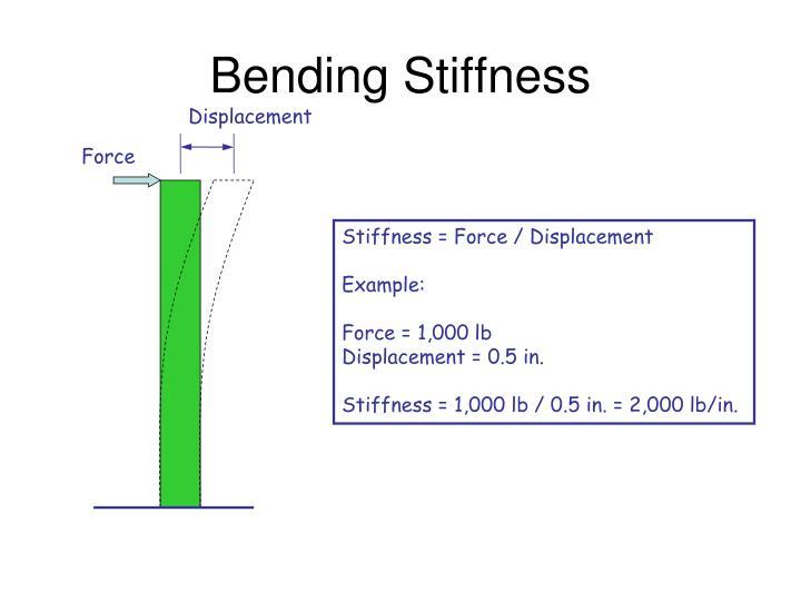 Bending Stiffness