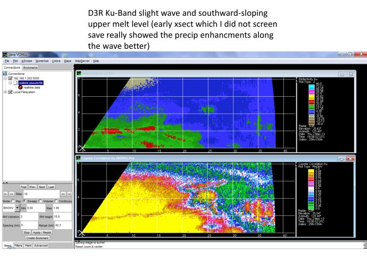 D3R Ku-Band slight wave and southward-sloping upper melt level (early