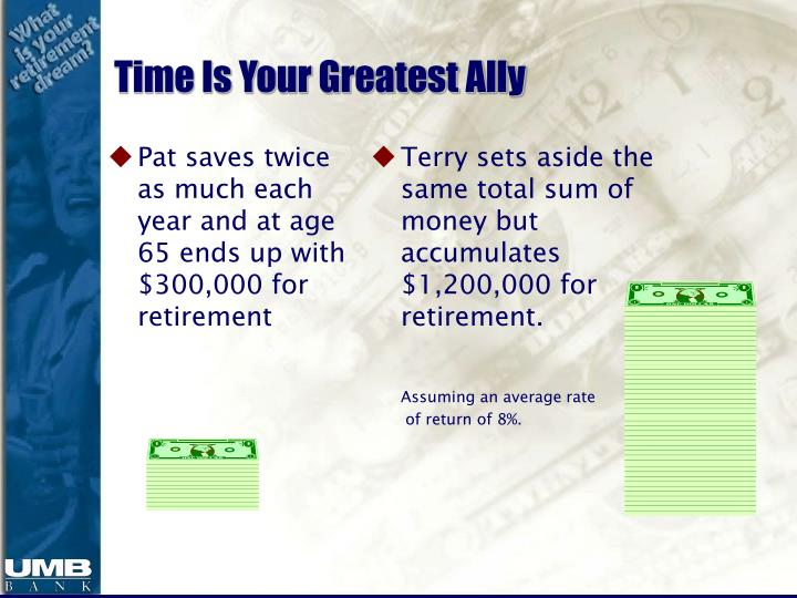 Pat saves twice as much each year and at age 65 ends up with $300,000 for retirement