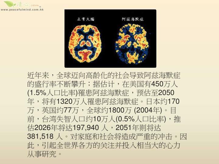 近年来,全球迈向高龄化的社会导致阿兹海默症的盛行率不断攀升;据估计,在美国有