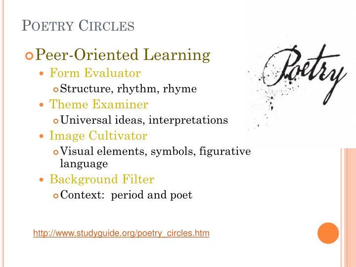 Poetry Circles