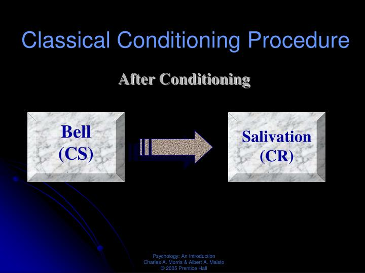 Classical Conditioning Procedure