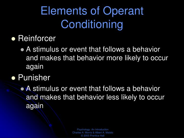 Elements of Operant Conditioning