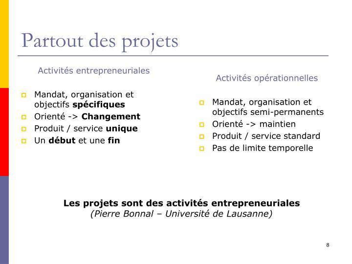 Activités entrepreneuriales