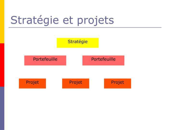 Stratégie et projets