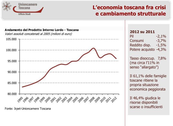 L'economia toscana fra crisi e cambiamento strutturale