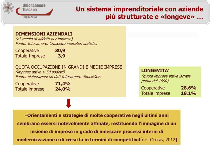 Un sistema imprenditoriale con aziende più strutturate e «longeve» …
