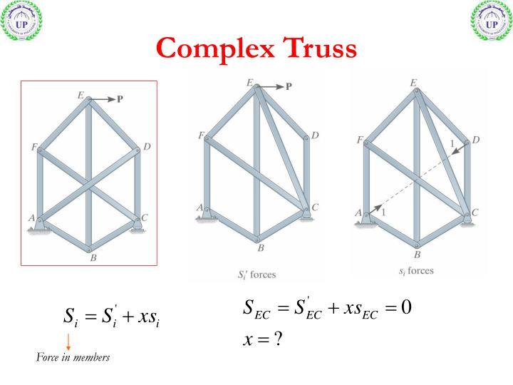 Complex Truss