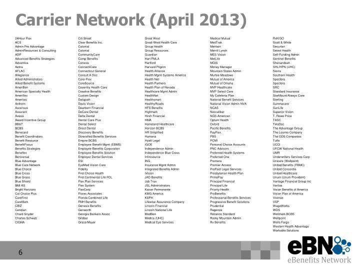 Carrier Network (April 2013)