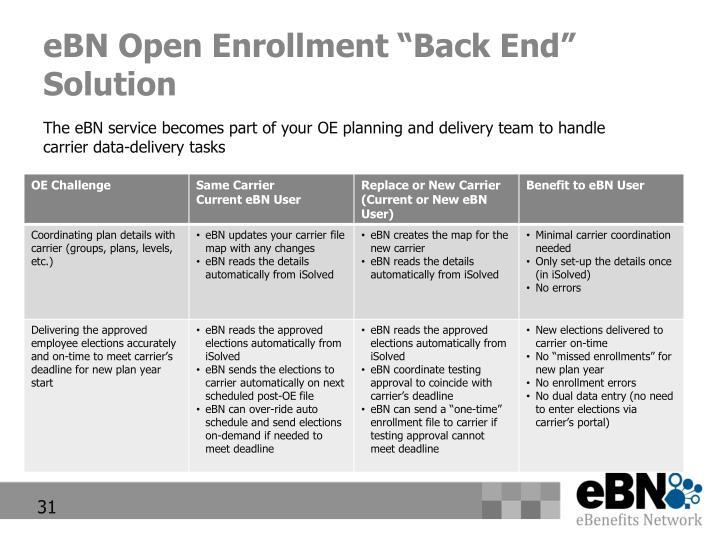 """eBN Open Enrollment """"Back End"""" Solution"""
