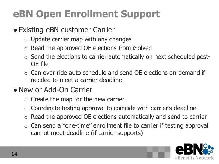 eBN Open Enrollment Support