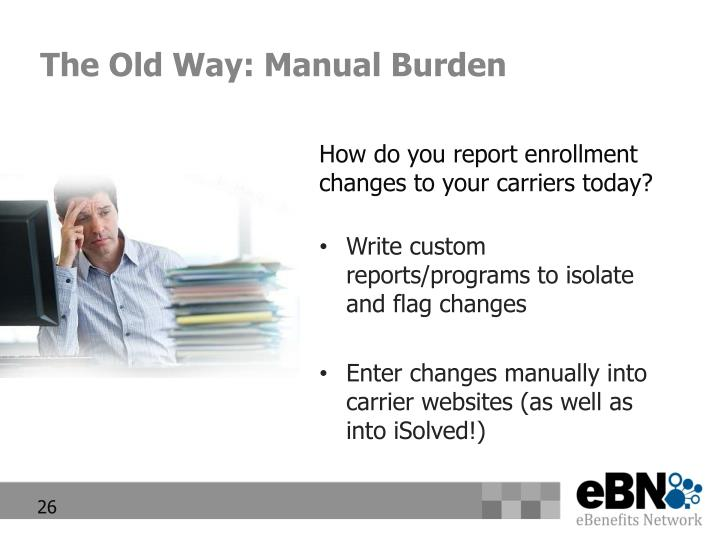 The Old Way: Manual Burden