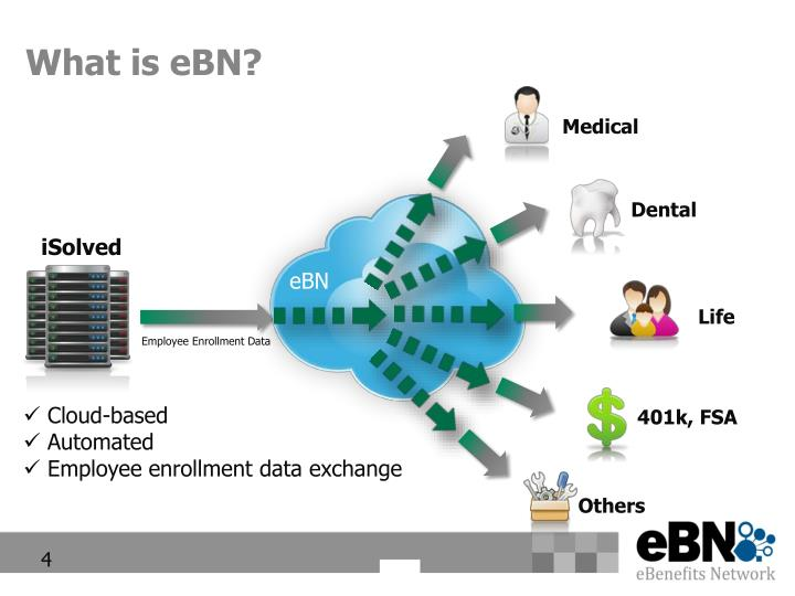 What is eBN?