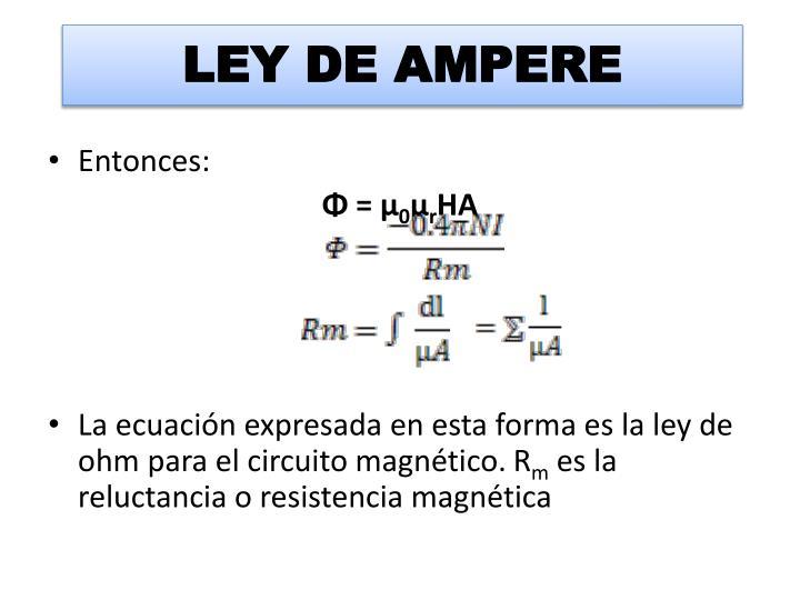 LEY DE AMPERE