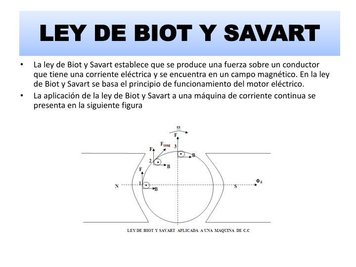 LEY DE BIOT Y SAVART