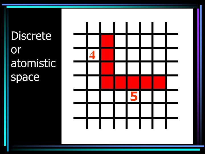 Discrete or atomistic space