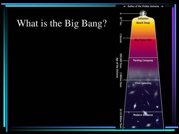 What is the Big Bang?