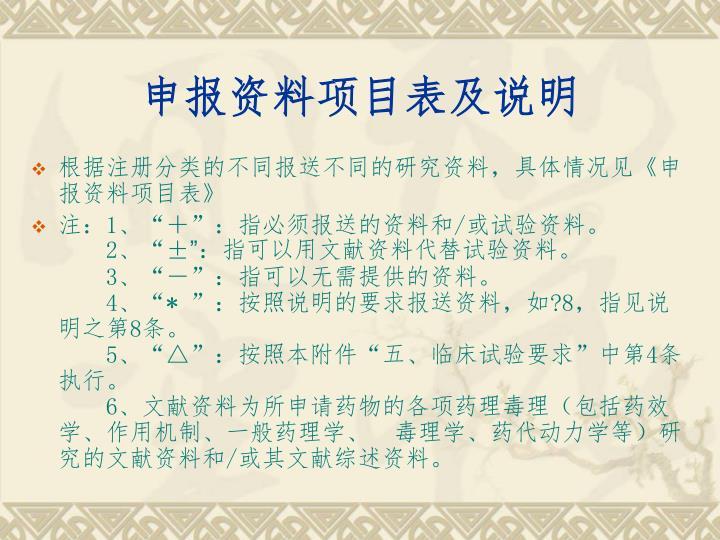 申报资料项目表及说明