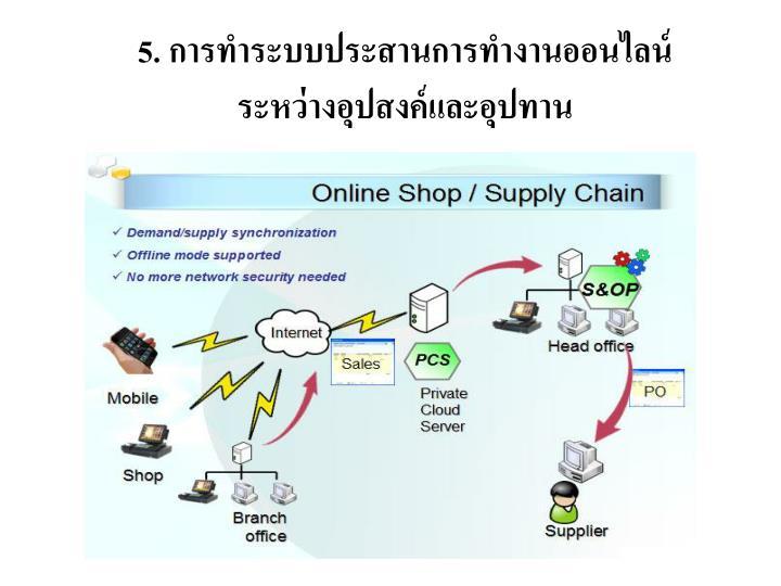 5. การทำระบบประสานการทำงานออนไลน์