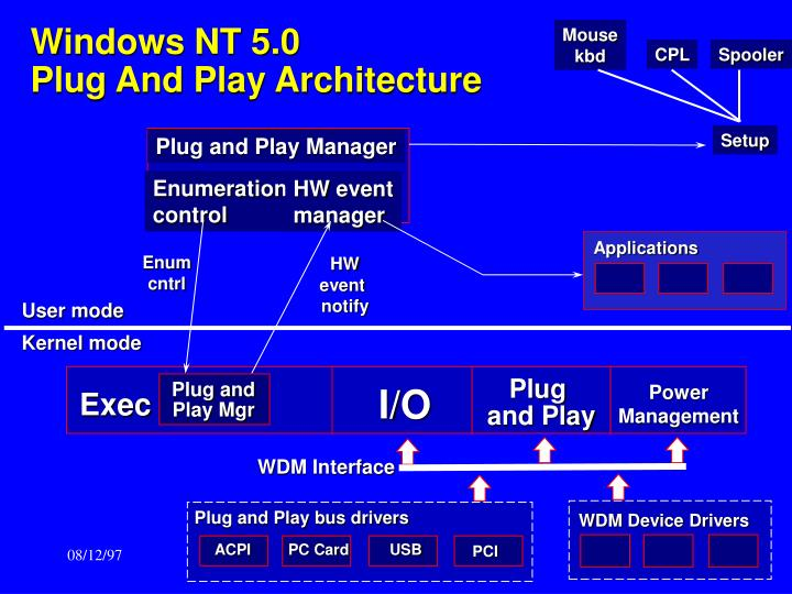 Windows NT 5.0