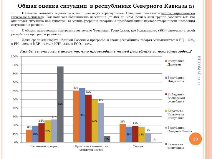 Общая оценка ситуации  в республиках Северного Кавказа