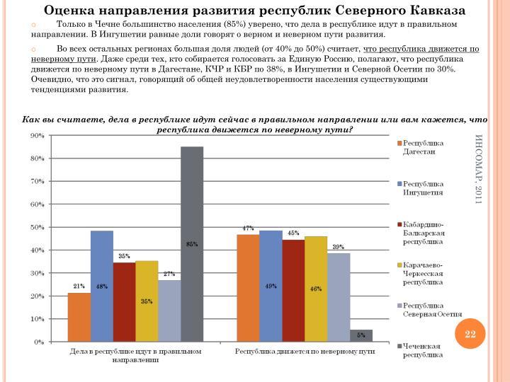Оценка направления развития республик Северного Кавказа