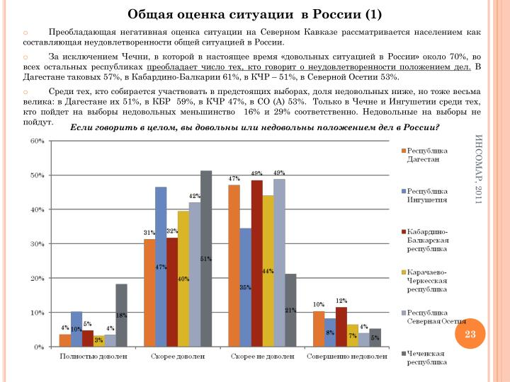 Общая оценка ситуации  в России (1)