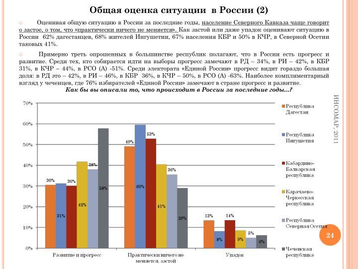 Общая оценка ситуации  в России (2)