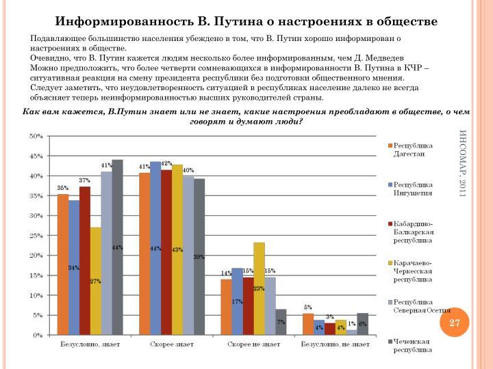 Информированность В. Путина о настроениях в обществе