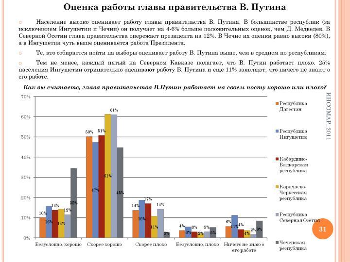 Оценка работы главы правительства В. Путина