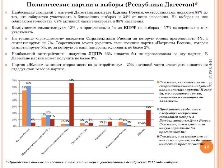 Политические партии и выборы (Республика Дагестан)