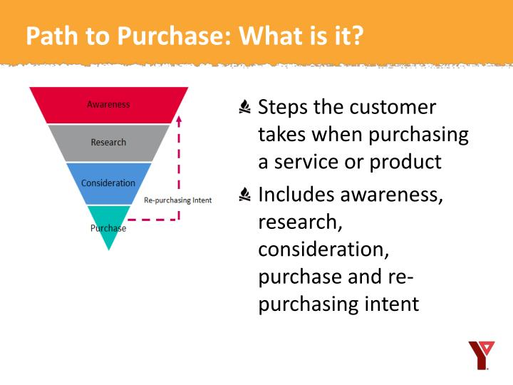 Path to Purchase: What is it?